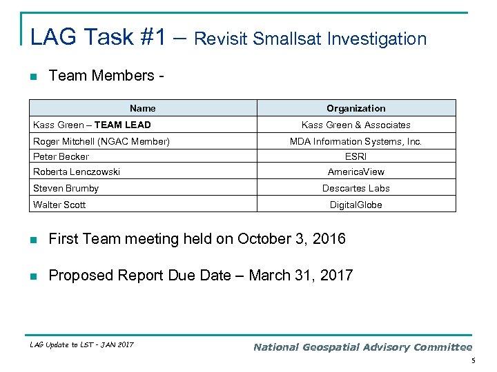 LAG Task #1 – Revisit Smallsat Investigation n Team Members Name Kass Green –