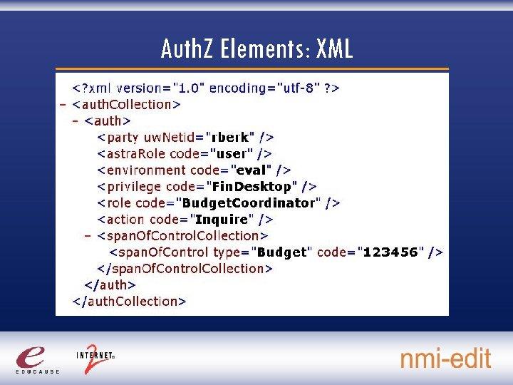 Auth. Z Elements: XML