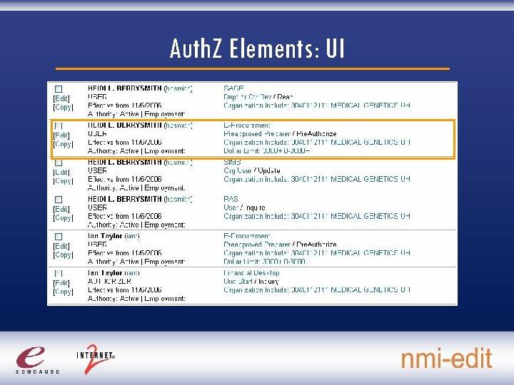Auth. Z Elements: UI