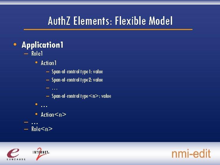 Auth. Z Elements: Flexible Model • Application 1 – Role 1 • Action 1