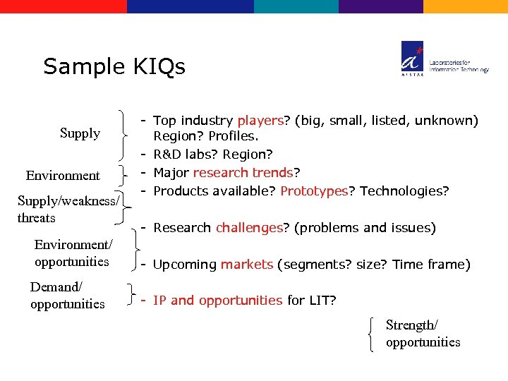 Sample KIQs Supply Environment Supply/weakness/ threats Environment/ opportunities Demand/ opportunities - Top industry players?