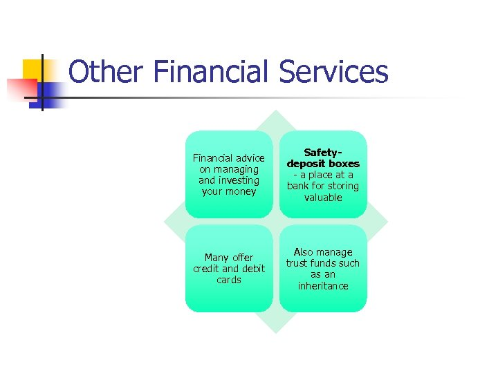 Other Financial Services Financial advice on managing and investing your money Safetydeposit boxes -