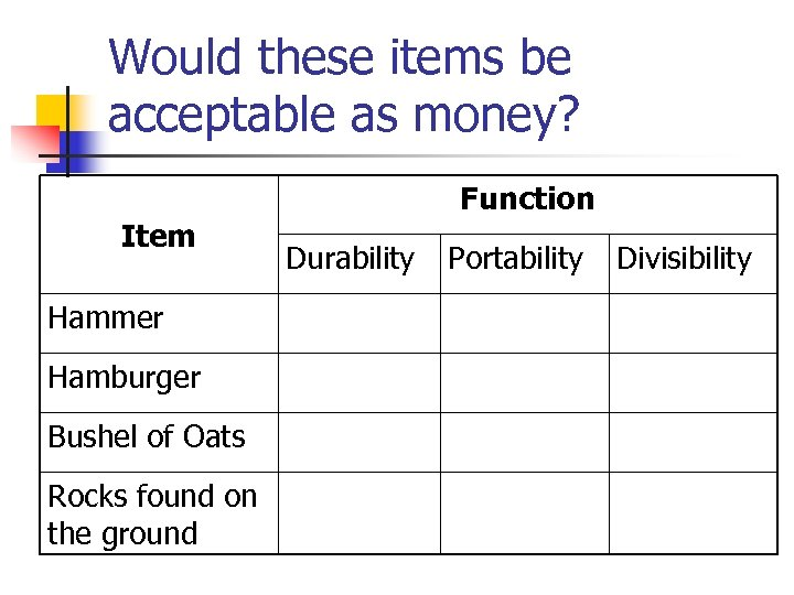 Would these items be acceptable as money? Item Hammer Hamburger Bushel of Oats Rocks
