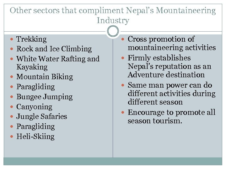 Other sectors that compliment Nepal's Mountaineering Industry Trekking Rock and Ice Climbing White Water
