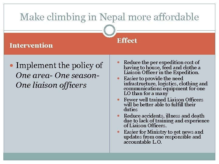 Make climbing in Nepal more affordable Intervention Implement the policy of One area- One