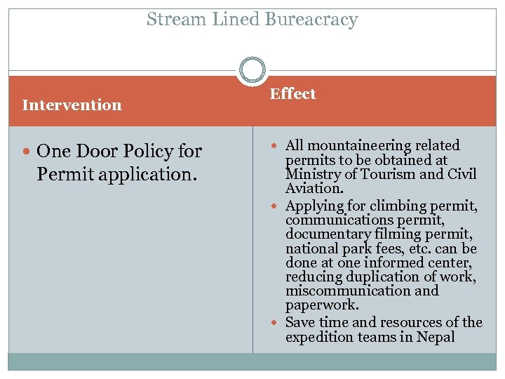 Stream Lined Bureacracy Intervention One Door Policy for Permit application. Effect All mountaineering related