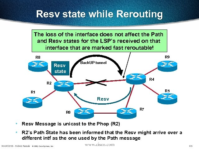 Resv state while Rerouting The loss of the interface does not affect the Path