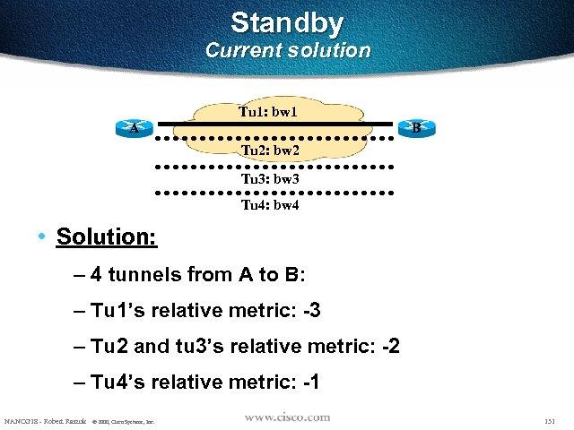 Standby Current solution Tu 1: bw 1 A B Tu 2: bw 2 Tu
