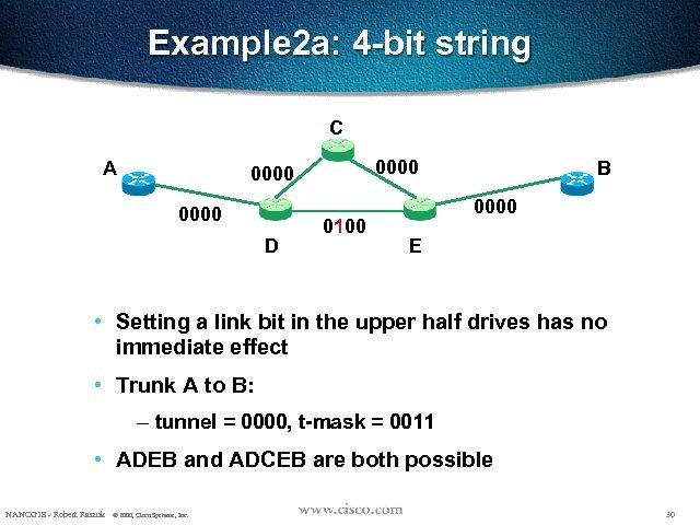 Example 2 a: 4 -bit string C A 0000 D 0100 B 0000 E