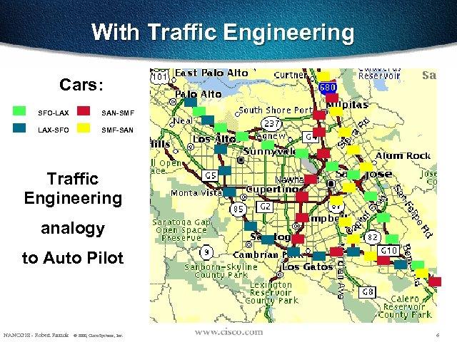 With Traffic Engineering Cars: SFO-LAX SAN-SMF LAX-SFO SMF-SAN Traffic Engineering analogy to Auto Pilot