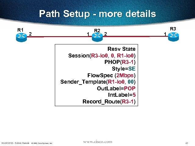 Path Setup - more details R 1 2 1 R 2 2 R 3