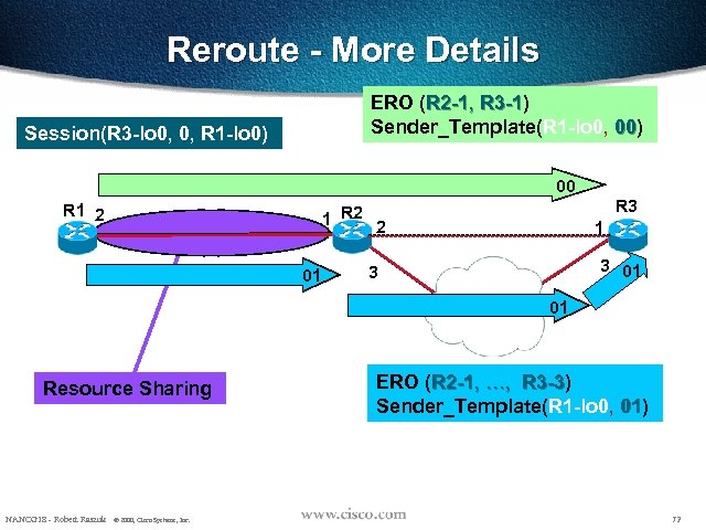 Reroute - More Details ERO (R 2 -1, R 3 -1) R 3 -1