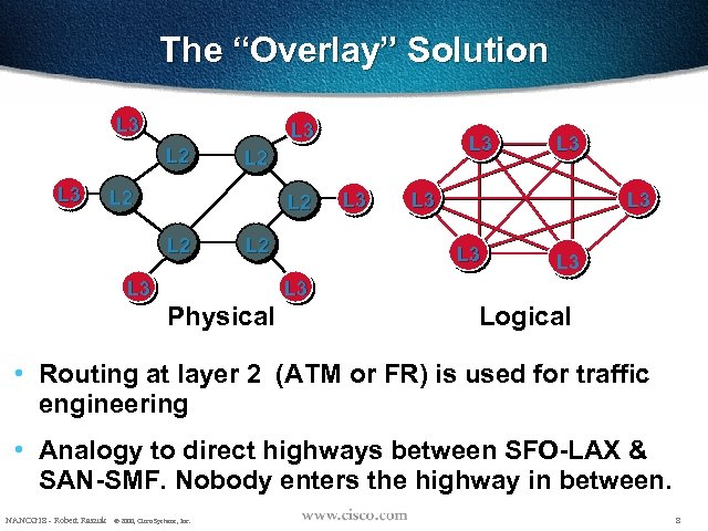 """The """"Overlay"""" Solution L 3 L 2 L 2 L 3 L 3 Physical"""