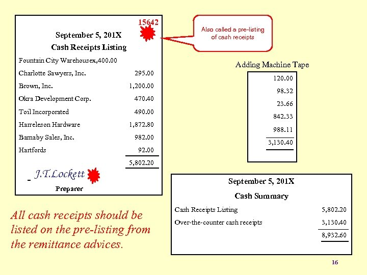 15642 September 5, 201 X Cash Receipts Listing Fountain City Warehousex, 400. 00 Also