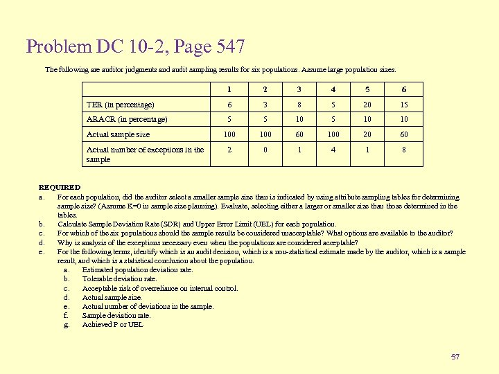 Problem DC 10 -2, Page 547 The following are auditor judgments and audit sampling