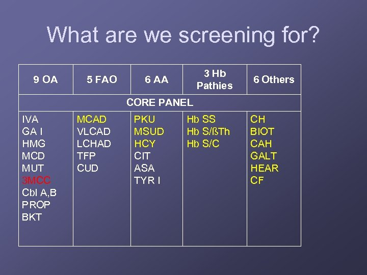 What are we screening for? 9 OA 5 FAO 3 Hb Pathies 6 AA
