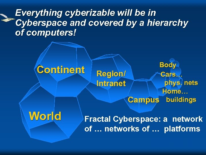 Everything cyberizable will be in Cyberspace and covered by a hierarchy of computers! Continent