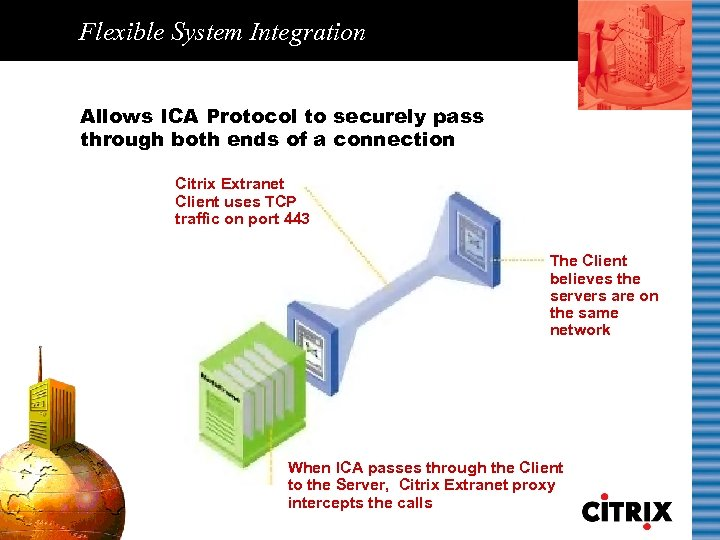 Flexible System Integration Allows ICA Protocol to securely pass through both ends of a