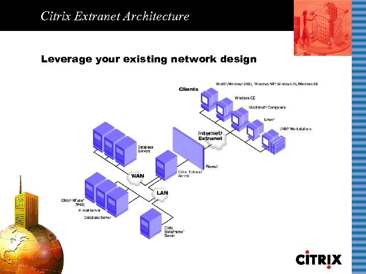 Citrix Extranet Architecture Leverage your existing network design
