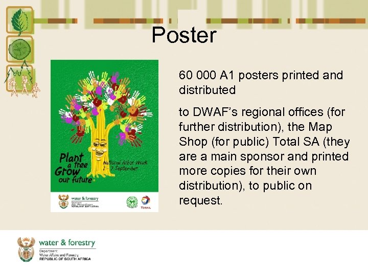 Poster 60 000 A 1 posters printed and distributed to DWAF's regional offices (for