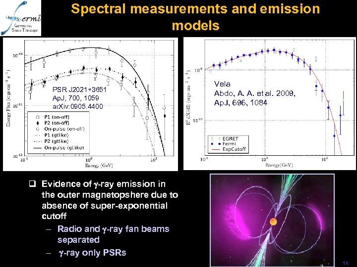 Spectral measurements and emission models PSR J 2021+3651 Ap. J, 700, 1059 ar. Xiv: