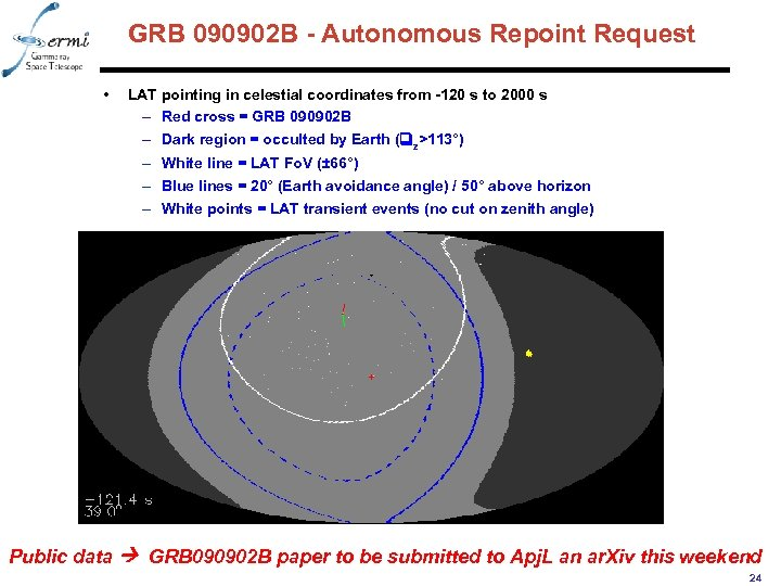 GRB 090902 B - Autonomous Repoint Request • LAT pointing in celestial coordinates from