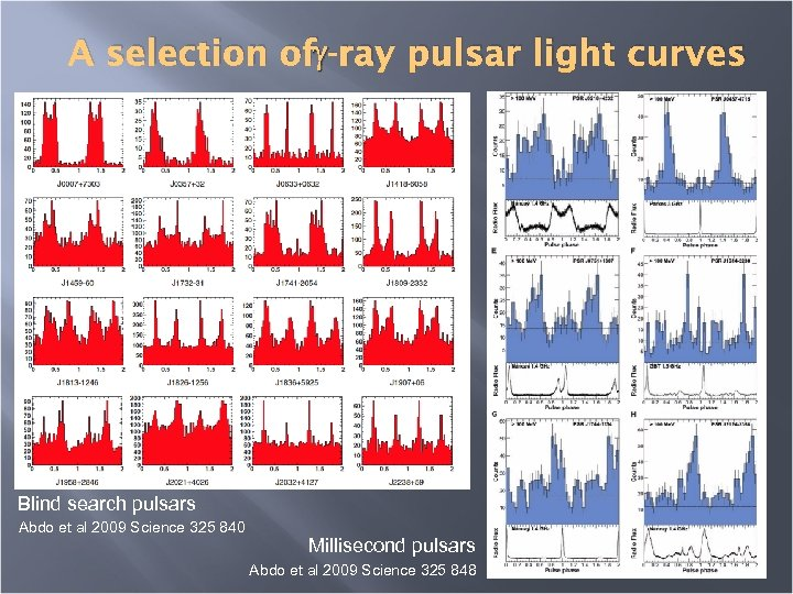 A selection ofg-ray pulsar light curves Blind search pulsars Abdo et al 2009 Science