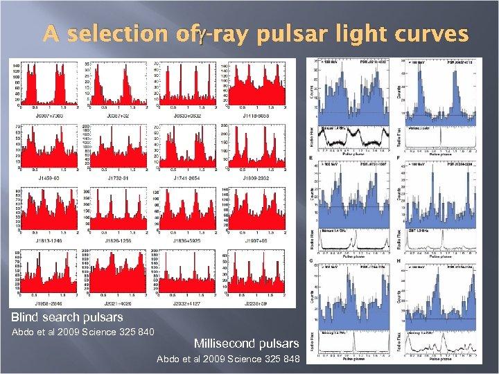 A selection ofg-ray pulsar light curves Blind search pulsars Abdo et al 2009 Science