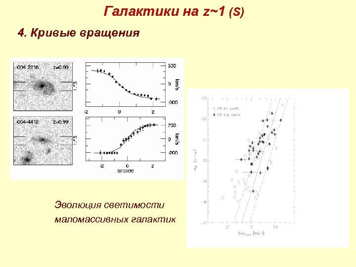 Галактики на z~1 (S) 4. Кривые вращения Эволюция светимости маломассивных галактик