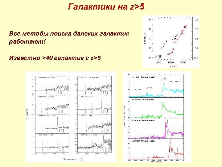 Галактики на z>5 Все методы поиска далеких галактик работают! Известно >40 галактик с z>5