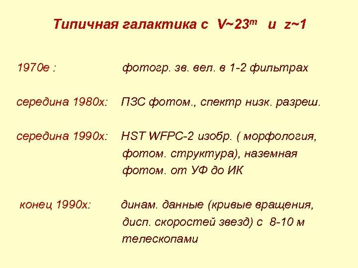 Типичная галактика с V~23 m и z~1 1970 е : фотогр. зв. вел. в