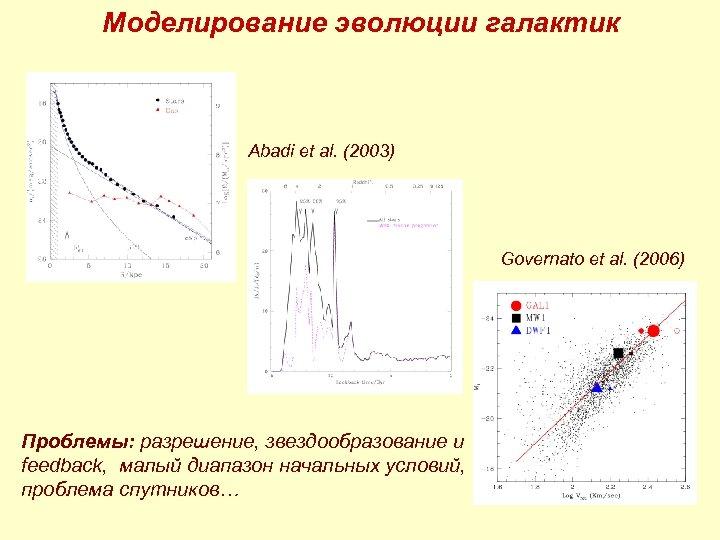 Моделирование эволюции галактик Abadi et al. (2003) Governato et al. (2006) Проблемы: разрешение, звездообразование