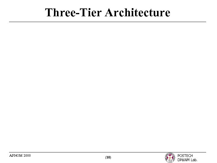 Three-Tier Architecture APNOM 2000 (10) POSTECH DP&NM Lab.