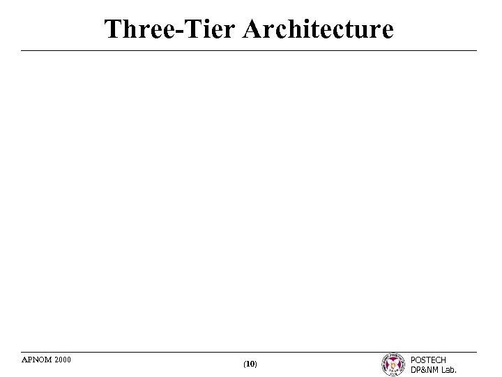 Three-Tier Architecture APNOM 2000 (10) POSTECH DP&NM Lab.