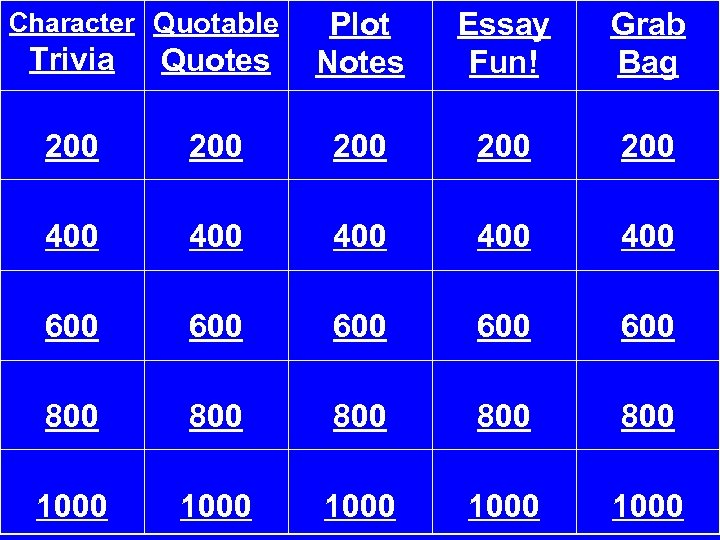 Trivia Quotes Plot Notes 200 200 200 400 400 400 600 600 600 800