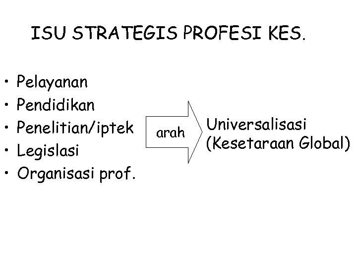 ISU STRATEGIS PROFESI KES. • • • Pelayanan Pendidikan Penelitian/iptek Legislasi Organisasi prof. arah