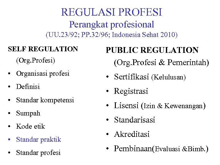 REGULASI PROFESI Perangkat profesional (UU. 23/92; PP. 32/96; Indonesia Sehat 2010) SELF REGULATION (Org.