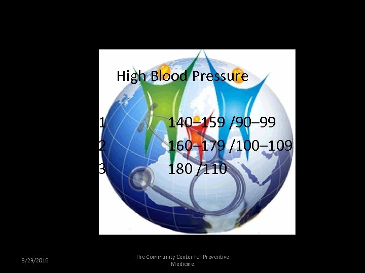 Categories of High Blood Pressure • • • 3/23/2016 Stage 1 Stage 2 Stage