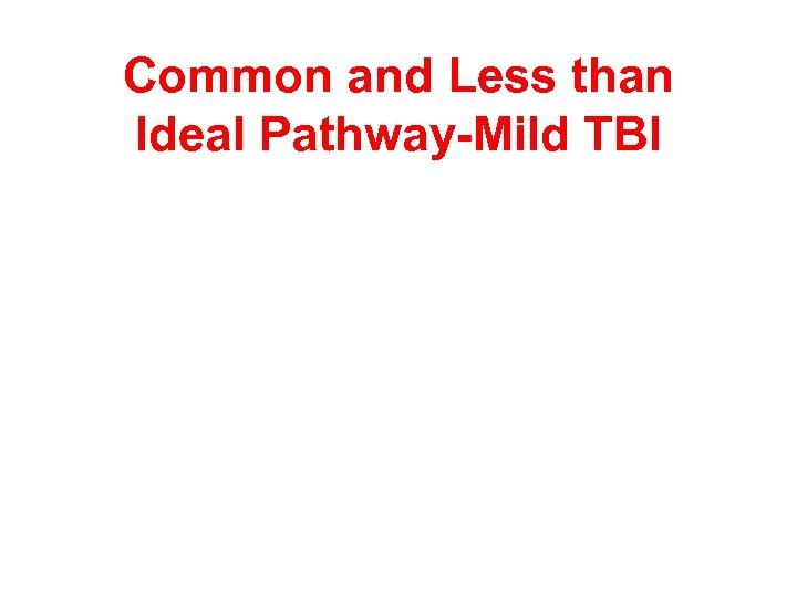 Common and Less than Ideal Pathway-Mild TBI