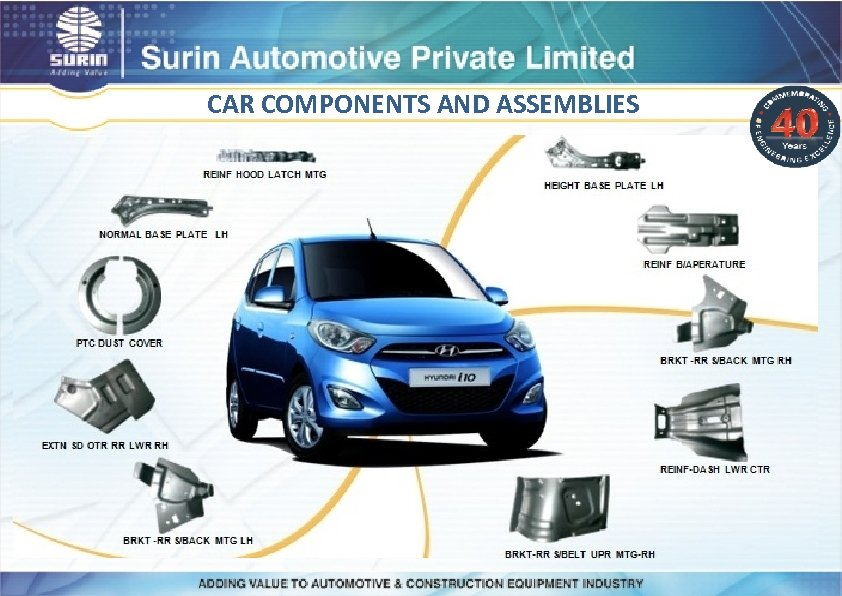 CAR COMPONENTS AND ASSEMBLIES