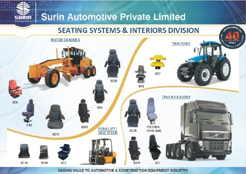 SEATING SYSTEMS & INTERIORS DIVISION