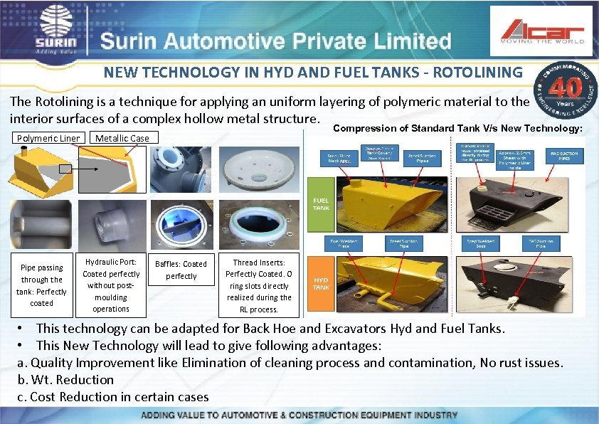 NEW TECHNOLOGY IN HYD AND FUEL TANKS - ROTOLINING The Rotolining is a technique