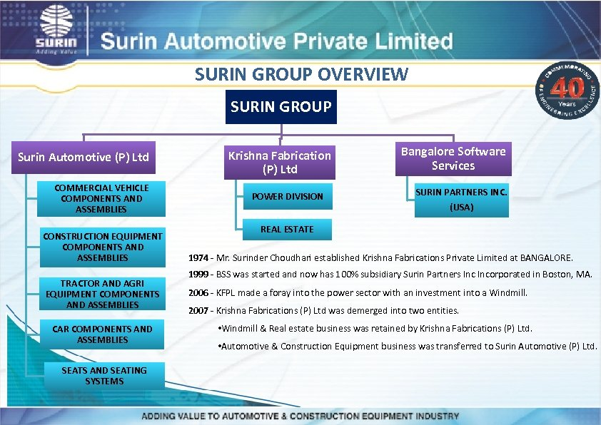 SURIN GROUP OVERVIEW SURIN GROUP Surin Automotive (P) Ltd COMMERCIAL VEHICLE COMPONENTS AND ASSEMBLIES