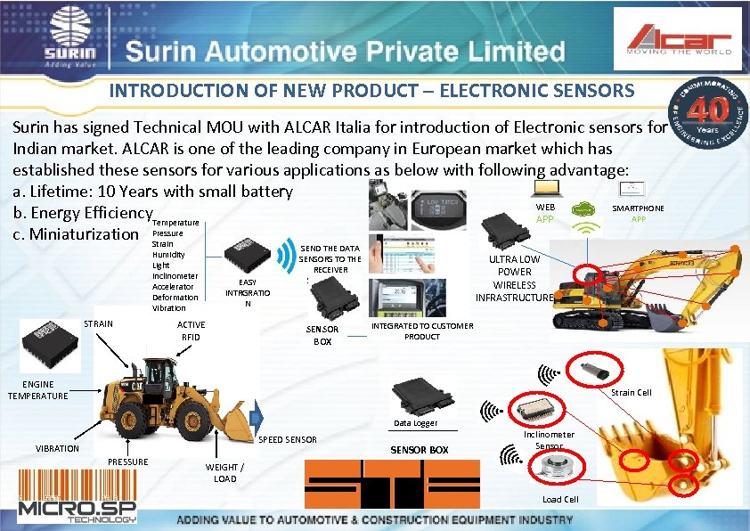 INTRODUCTION OF NEW PRODUCT – ELECTRONIC SENSORS Surin has signed Technical MOU with ALCAR
