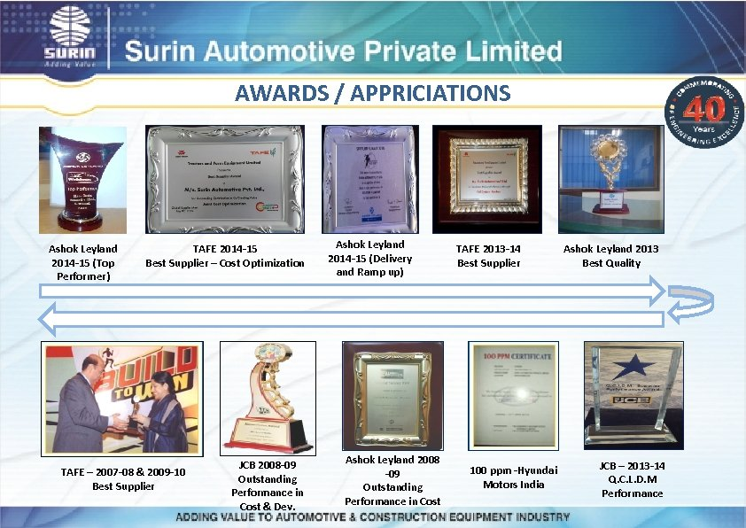 AWARDS / APPRICIATIONS Ashok Leyland 2014 -15 (Top Performer) TAFE 2014 -15 Best Supplier