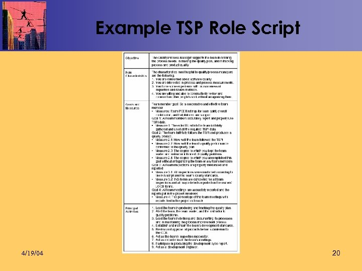 Example TSP Role Script 4/19/04 20