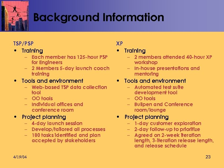 Background Information TSP/PSP • Training XP • Training • Tools and environment • Project