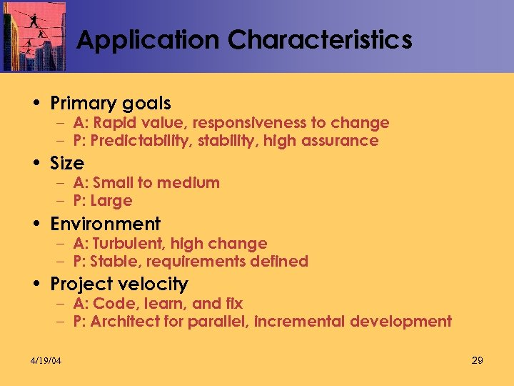Application Characteristics • Primary goals – A: Rapid value, responsiveness to change – P: