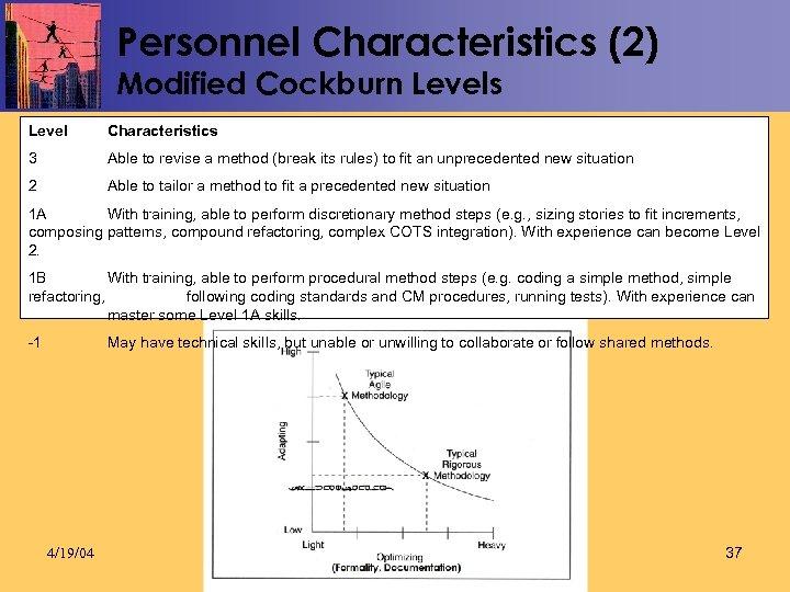 Personnel Characteristics (2) Modified Cockburn Levels Level Characteristics 3 Able to revise a method