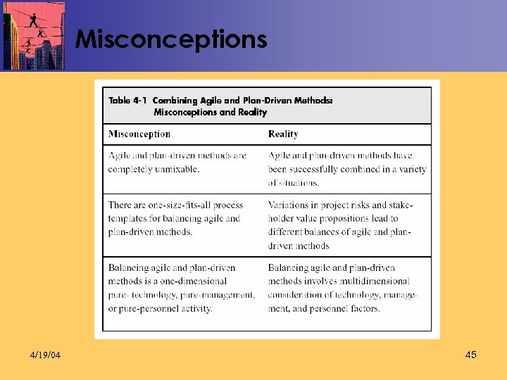Misconceptions 4/19/04 45